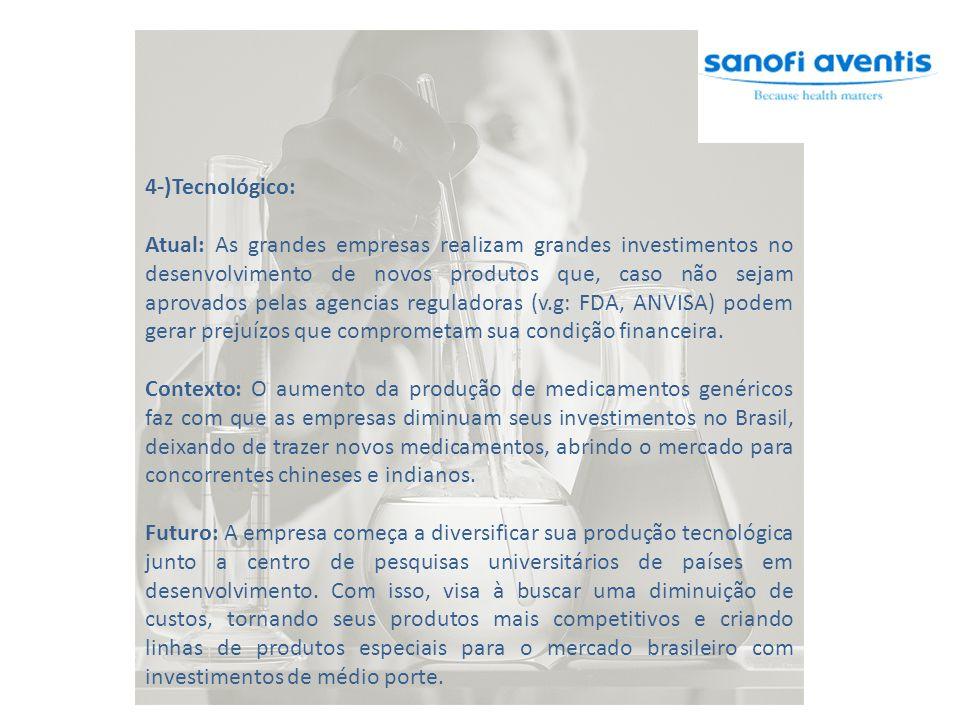 4-)Tecnológico: Atual: As grandes empresas realizam grandes investimentos no desenvolvimento de novos produtos que, caso não sejam aprovados pelas age