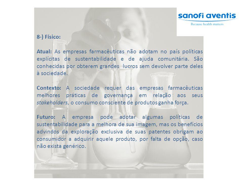 8-) Físico: Atual: As empresas farmacêuticas não adotam no país políticas explícitas de sustentabilidade e de ajuda comunitária. São conhecidas por ob