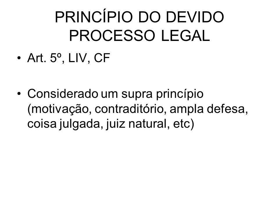 Presente em todas as fases do processo da formação até a execução Os requisitos essenciais da inicial são decorrentes do princípio Citação de forma válida Direito de produzir provas
