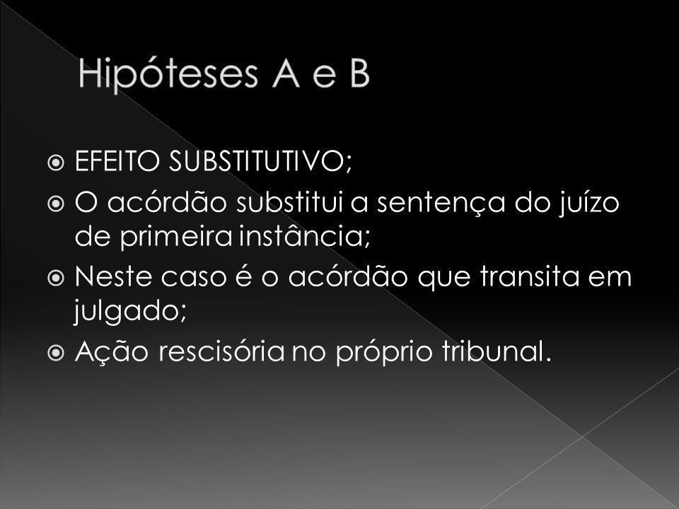 EFEITO SUBSTITUTIVO; O acórdão substitui a sentença do juízo de primeira instância; Neste caso é o acórdão que transita em julgado; Ação rescisória no