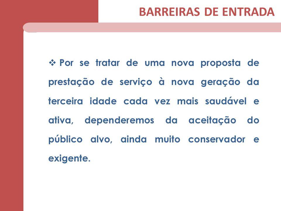 BARREIRAS DE ENTRADA Por se tratar de uma nova proposta de prestação de serviço à nova geração da terceira idade cada vez mais saudável e ativa, depen
