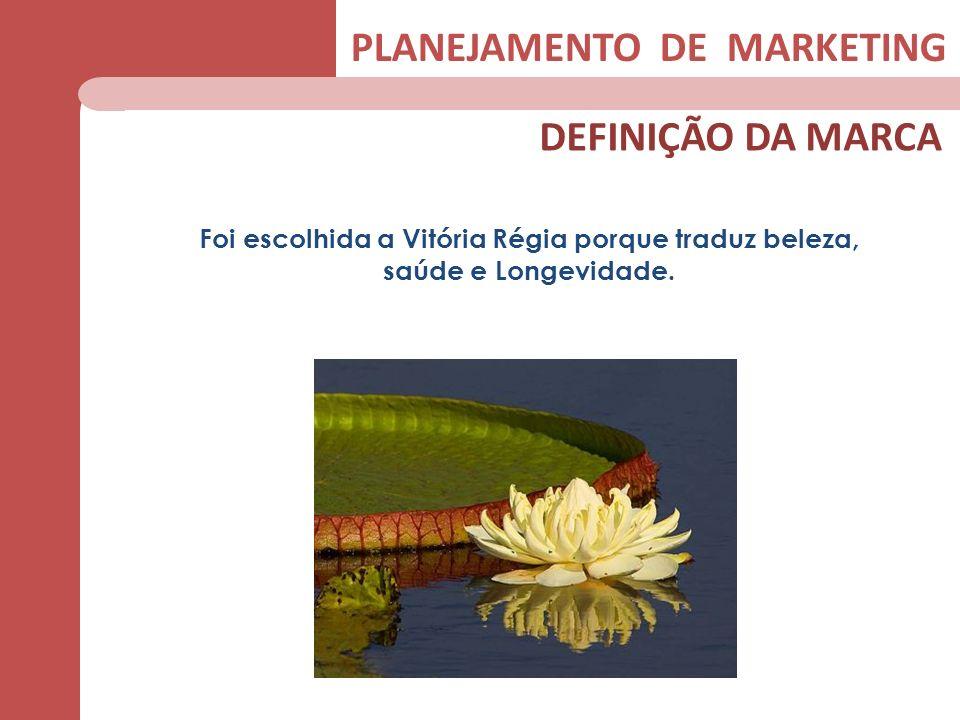 Foi escolhida a Vitória Régia porque traduz beleza, saúde e Longevidade. PLANEJAMENTO DE MARKETING DEFINIÇÃO DA MARCA
