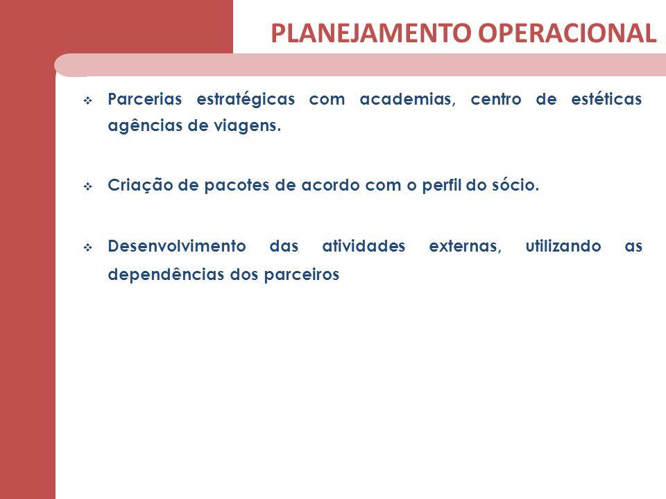 PLANEJAMENTO OPERACIONAL Parcerias estratégicas com academias, centro de estéticas agências de viagens. Criação de pacotes de acordo com o perfil do s