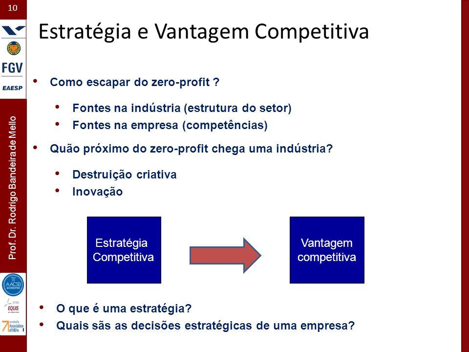 10 Prof. Dr. Rodrigo Bandeira de Mello - Estratégia e Vantagem Competitiva Como escapar do zero-profit ? Vantagem competitiva Estratégia Competitiva O