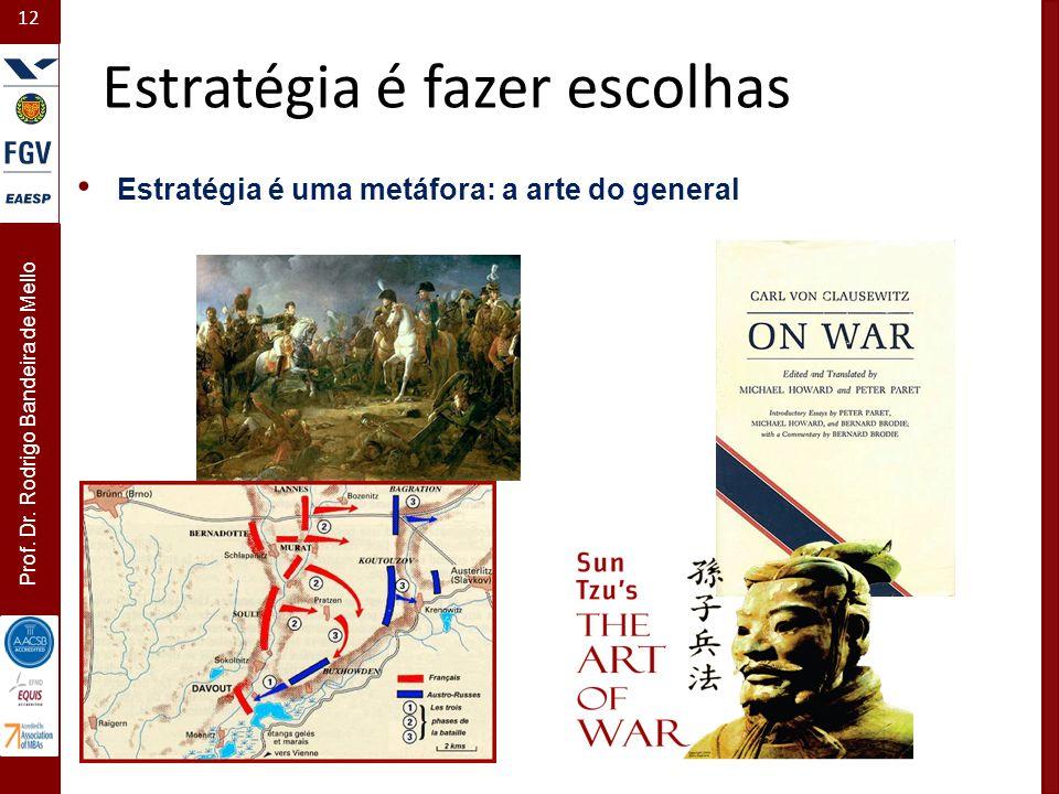 12 Prof. Dr. Rodrigo Bandeira de Mello Estratégia é fazer escolhas Estratégia é uma metáfora: a arte do general