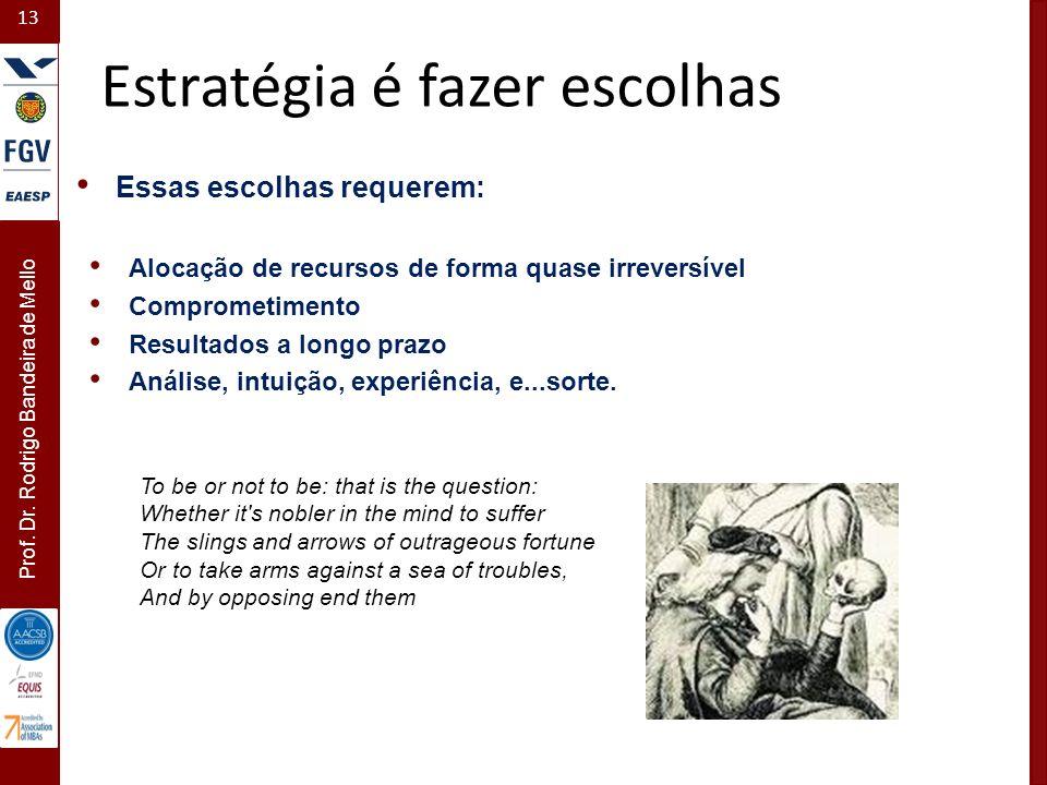 13 Prof. Dr. Rodrigo Bandeira de Mello Estratégia é fazer escolhas Essas escolhas requerem: Alocação de recursos de forma quase irreversível Compromet