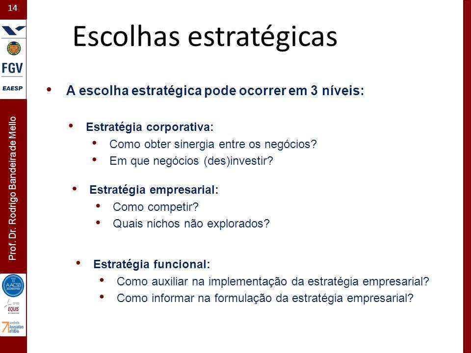 14 Prof. Dr. Rodrigo Bandeira de Mello A escolha estratégica pode ocorrer em 3 níveis: Estratégia corporativa: Como obter sinergia entre os negócios?