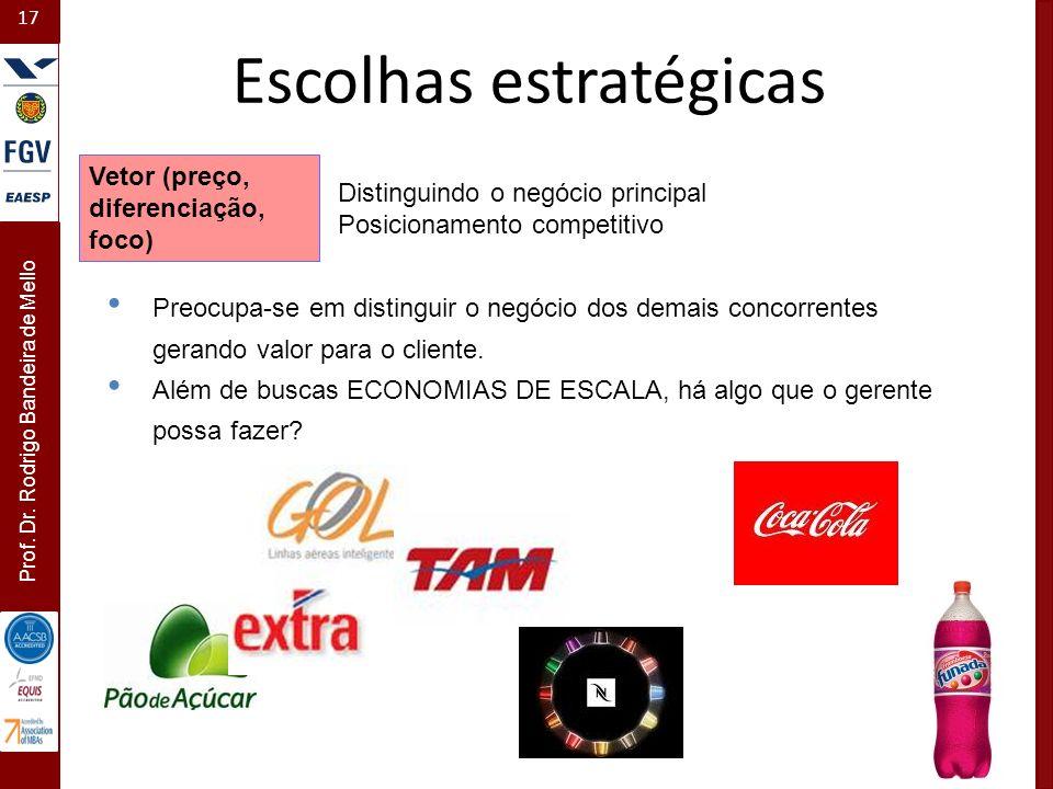 17 Prof. Dr. Rodrigo Bandeira de Mello Distinguindo o negócio principal Posicionamento competitivo Vetor (preço, diferenciação, foco) Preocupa-se em d