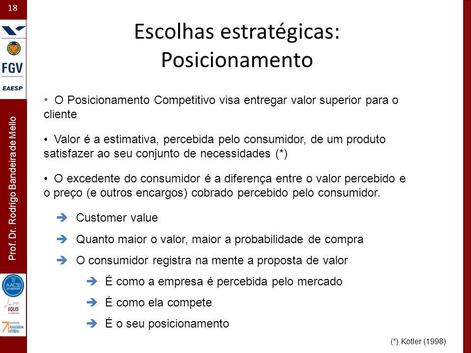 18 Prof. Dr. Rodrigo Bandeira de Mello (*) Kotler (1998) O Posicionamento Competitivo visa entregar valor superior para o cliente O excedente do consu