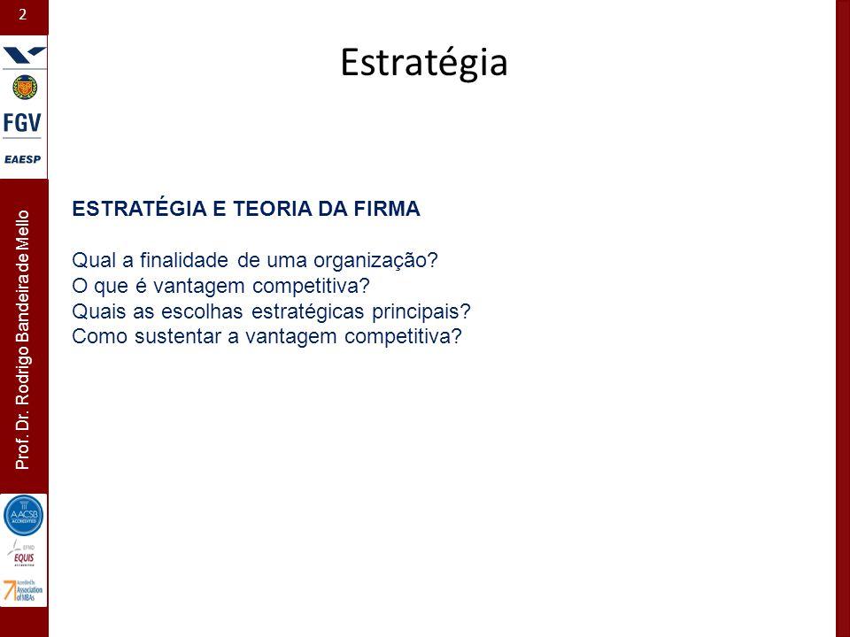 2 Prof. Dr. Rodrigo Bandeira de Mello Estratégia ESTRATÉGIA E TEORIA DA FIRMA Qual a finalidade de uma organização? O que é vantagem competitiva? Quai
