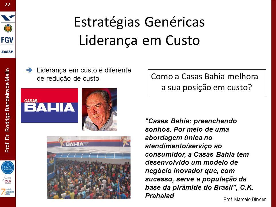 22 Prof. Dr. Rodrigo Bandeira de Mello