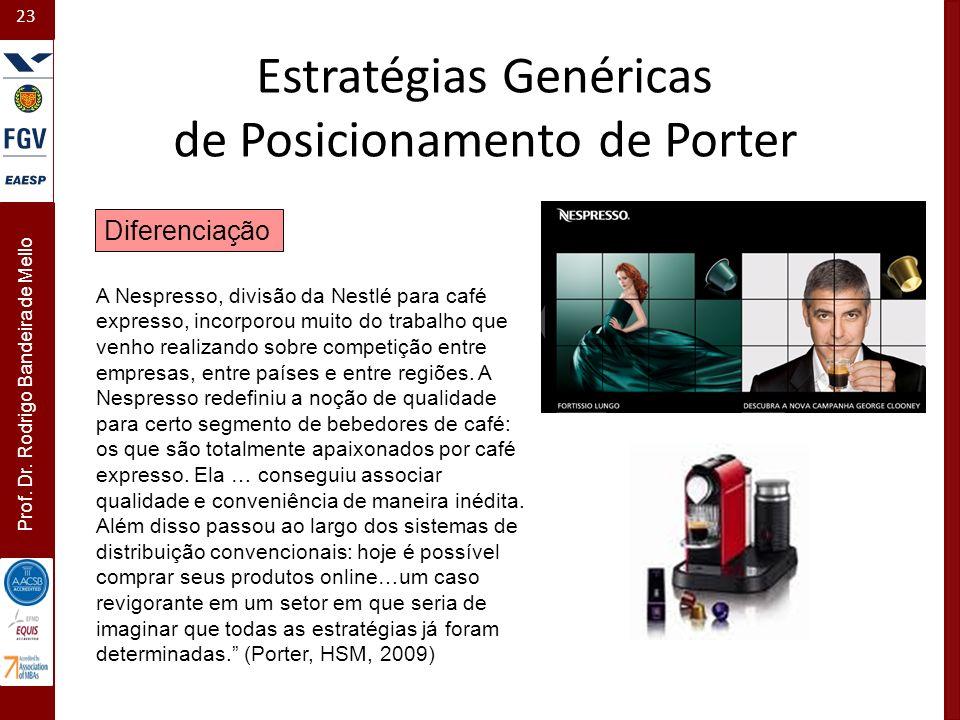23 Prof. Dr. Rodrigo Bandeira de Mello Estratégias Genéricas de Posicionamento de Porter Diferenciação A Nespresso, divisão da Nestlé para café expres