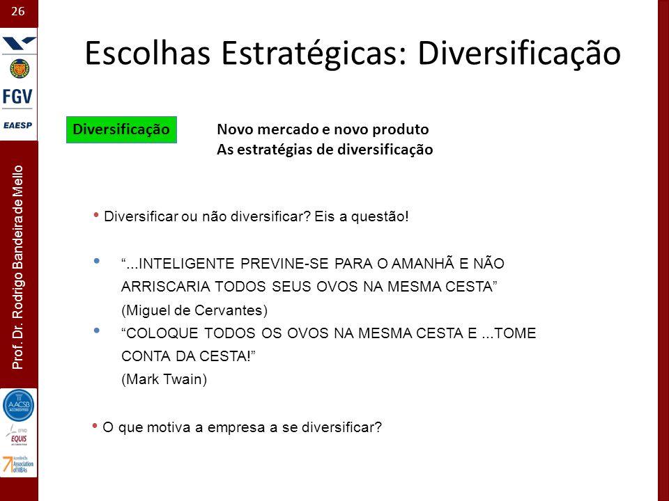 26 Prof. Dr. Rodrigo Bandeira de Mello Novo mercado e novo produto As estratégias de diversificação...INTELIGENTE PREVINE-SE PARA O AMANHÃ E NÃO ARRIS