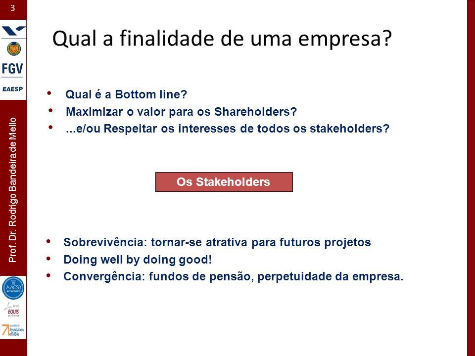 3 Prof. Dr. Rodrigo Bandeira de Mello Qual a finalidade de uma empresa? Qual é a Bottom line? Maximizar o valor para os Shareholders?...e/ou Respeitar