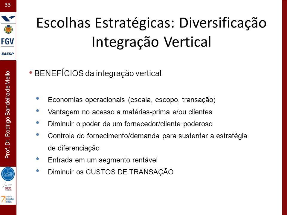 33 Prof. Dr. Rodrigo Bandeira de Mello BENEFÍCIOS da integração vertical Economias operacionais (escala, escopo, transação) Vantagem no acesso a matér