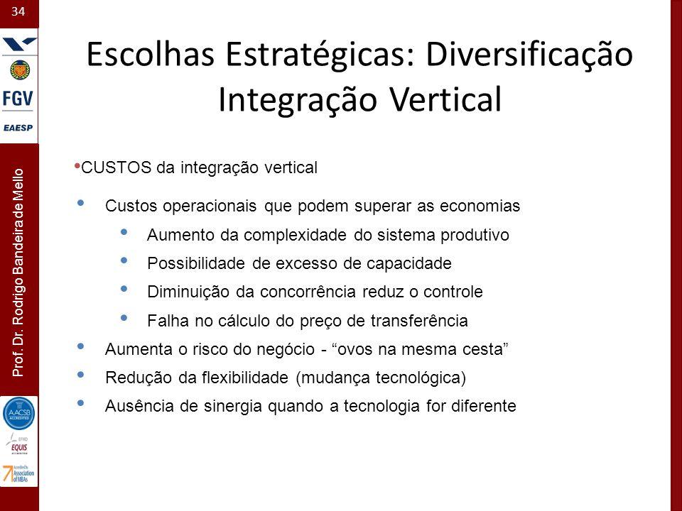 34 Prof. Dr. Rodrigo Bandeira de Mello CUSTOS da integração vertical Custos operacionais que podem superar as economias Aumento da complexidade do sis
