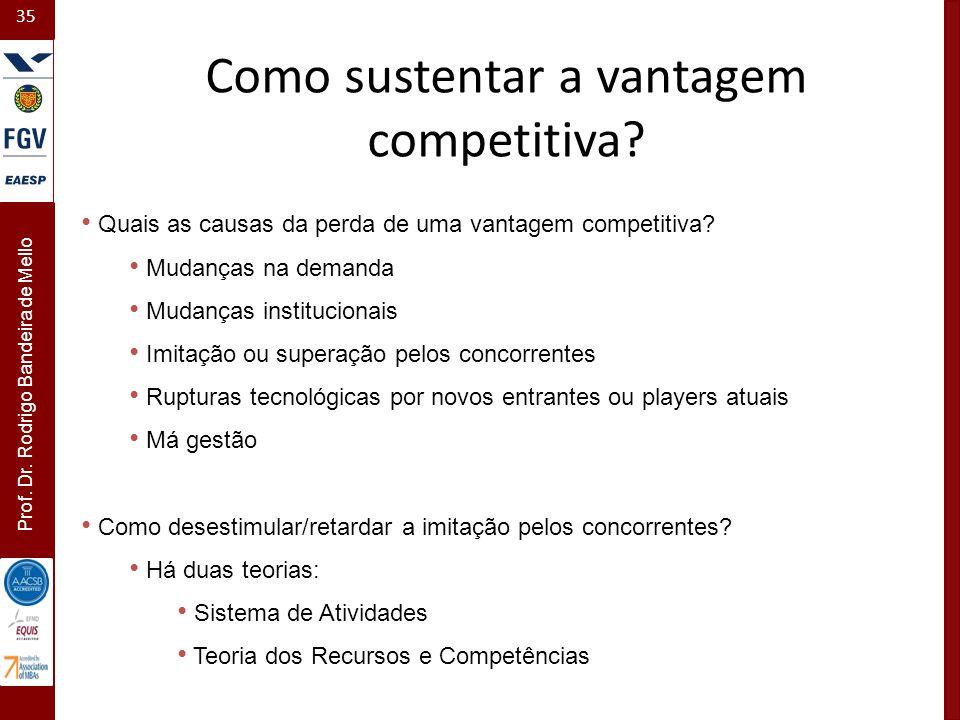 35 Prof. Dr. Rodrigo Bandeira de Mello Como sustentar a vantagem competitiva? Quais as causas da perda de uma vantagem competitiva? Mudanças na demand
