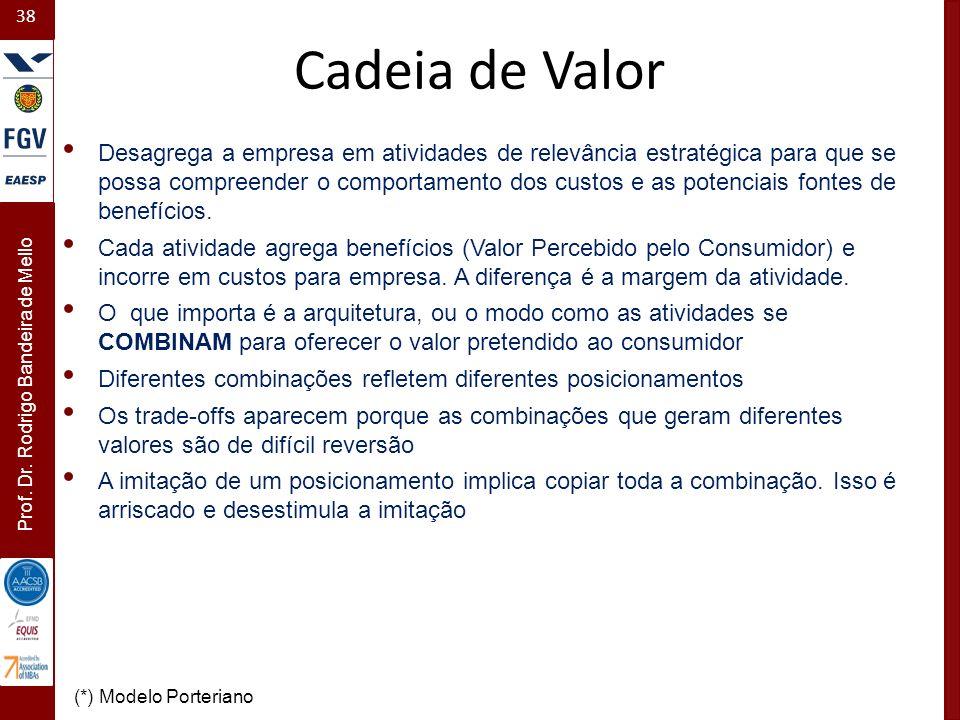 38 Prof. Dr. Rodrigo Bandeira de Mello Cadeia de Valor Desagrega a empresa em atividades de relevância estratégica para que se possa compreender o com