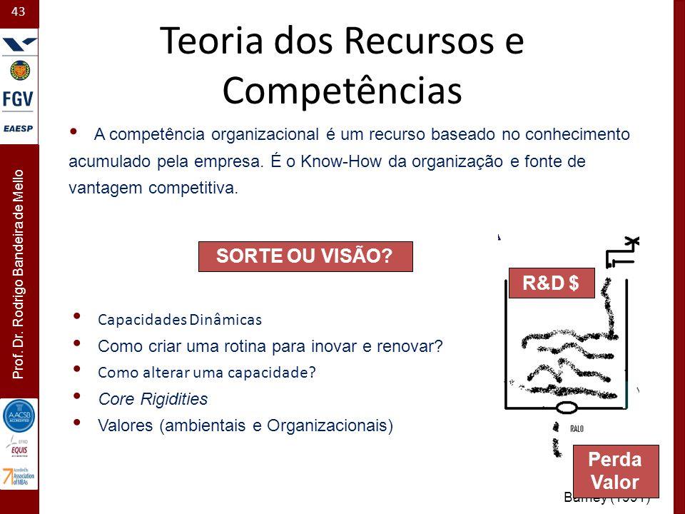 43 Prof. Dr. Rodrigo Bandeira de Mello A competência organizacional é um recurso baseado no conhecimento acumulado pela empresa. É o Know-How da organ