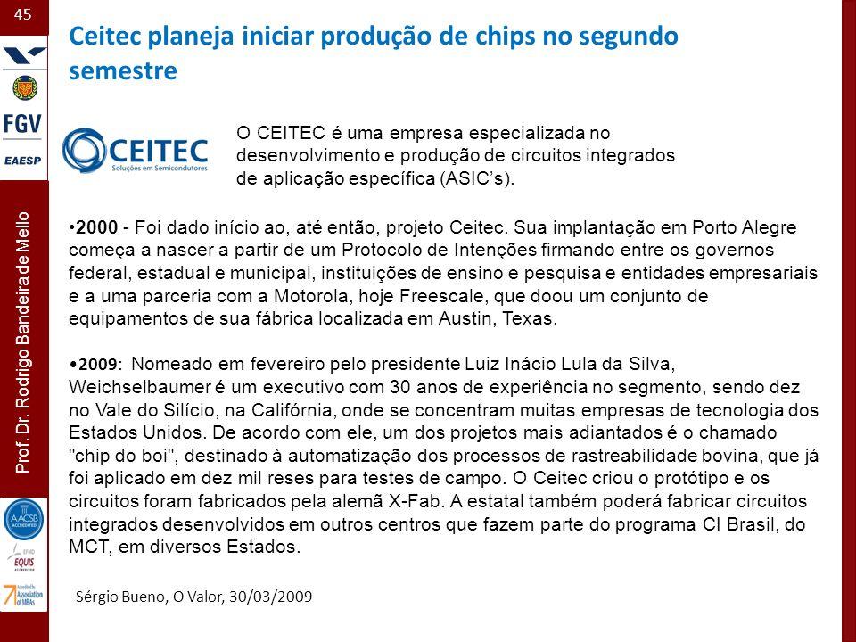 45 Prof. Dr. Rodrigo Bandeira de Mello 2000 - Foi dado início ao, até então, projeto Ceitec. Sua implantação em Porto Alegre começa a nascer a partir
