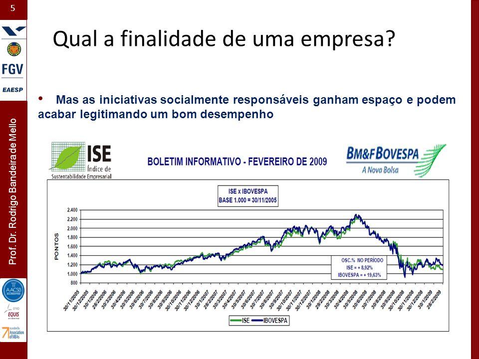 5 Prof. Dr. Rodrigo Bandeira de Mello Mas as iniciativas socialmente responsáveis ganham espaço e podem acabar legitimando um bom desempenho Qual a fi