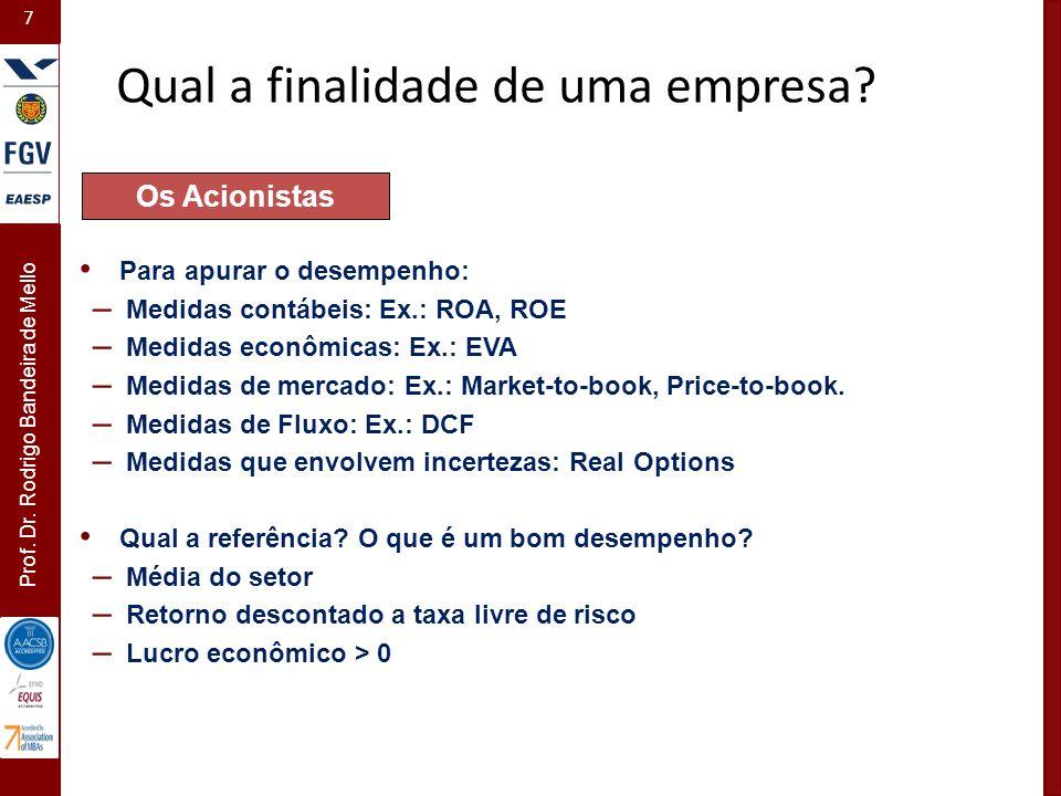 7 Prof. Dr. Rodrigo Bandeira de Mello Para apurar o desempenho: – Medidas contábeis: Ex.: ROA, ROE – Medidas econômicas: Ex.: EVA – Medidas de mercado