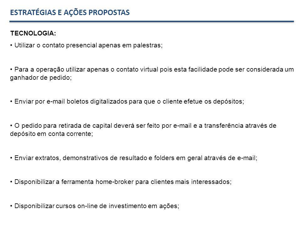 ESTRATÉGIAS E AÇÕES PROPOSTAS TECNOLOGIA: Utilizar o contato presencial apenas em palestras; Para a operação utilizar apenas o contato virtual pois es
