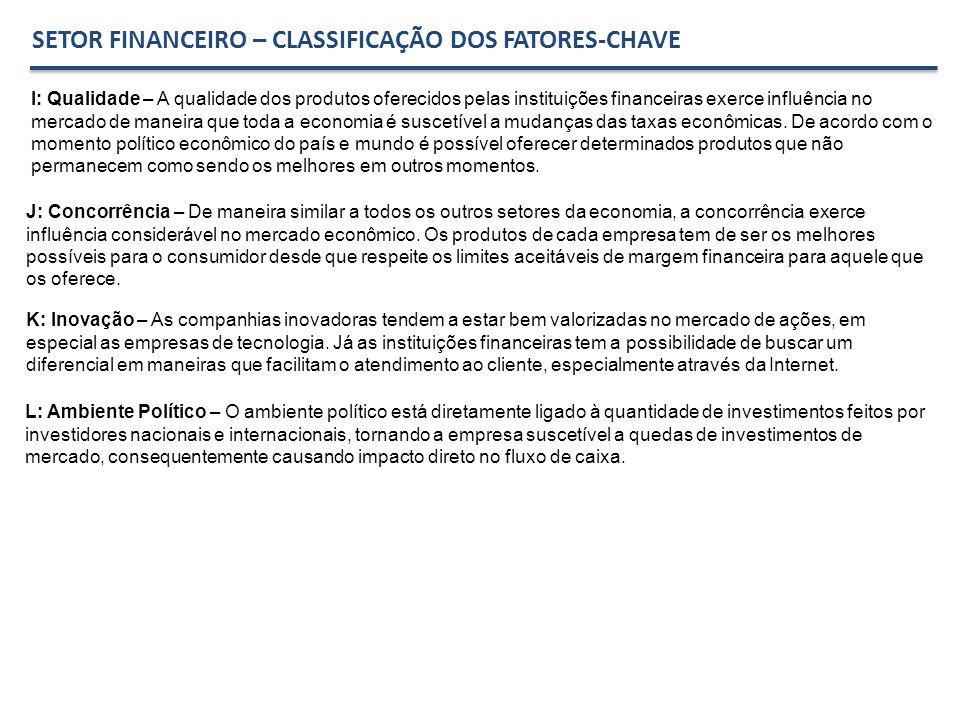 SETOR FINANCEIRO – CLASSIFICAÇÃO DOS FATORES-CHAVE L: Ambiente Político – O ambiente político está diretamente ligado à quantidade de investimentos fe