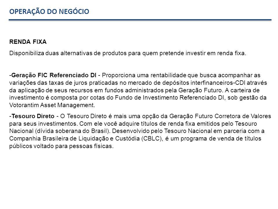 OPERAÇÃO DO NEGÓCIO RENDA FIXA Disponibiliza duas alternativas de produtos para quem pretende investir em renda fixa. -Geração FIC Referenciado DI - P