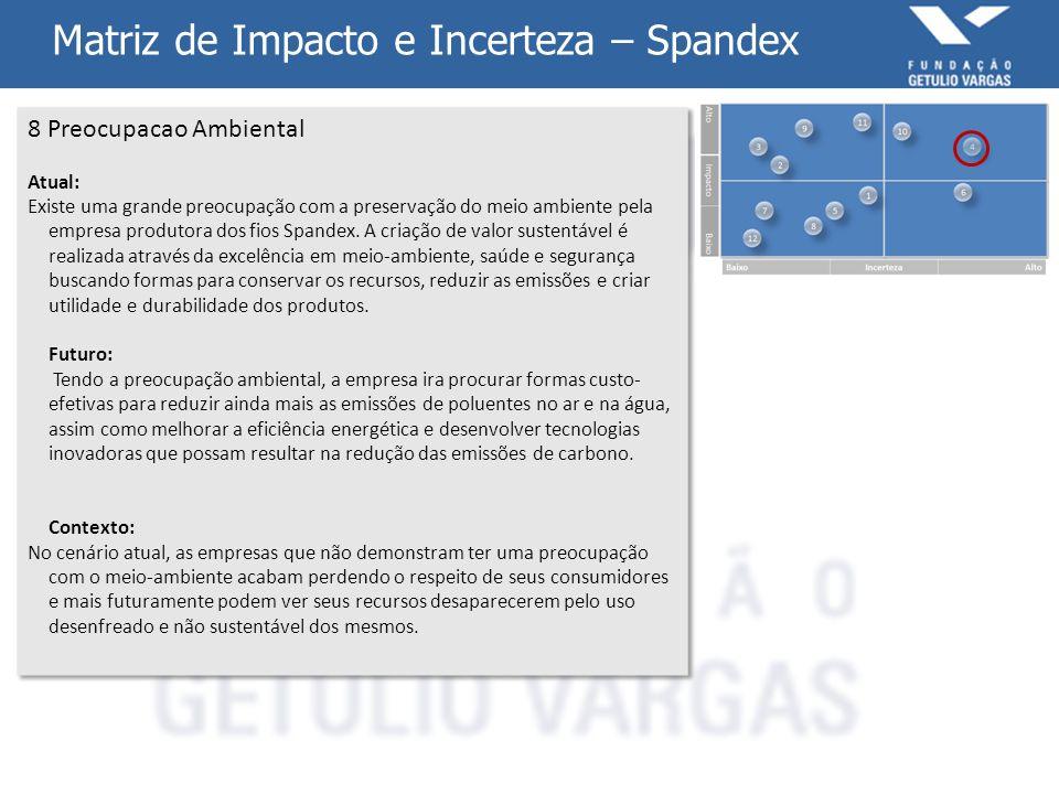 Matriz de Impacto e Incerteza – Spandex 8 Preocupacao Ambiental Atual: Existe uma grande preocupação com a preservação do meio ambiente pela empresa p