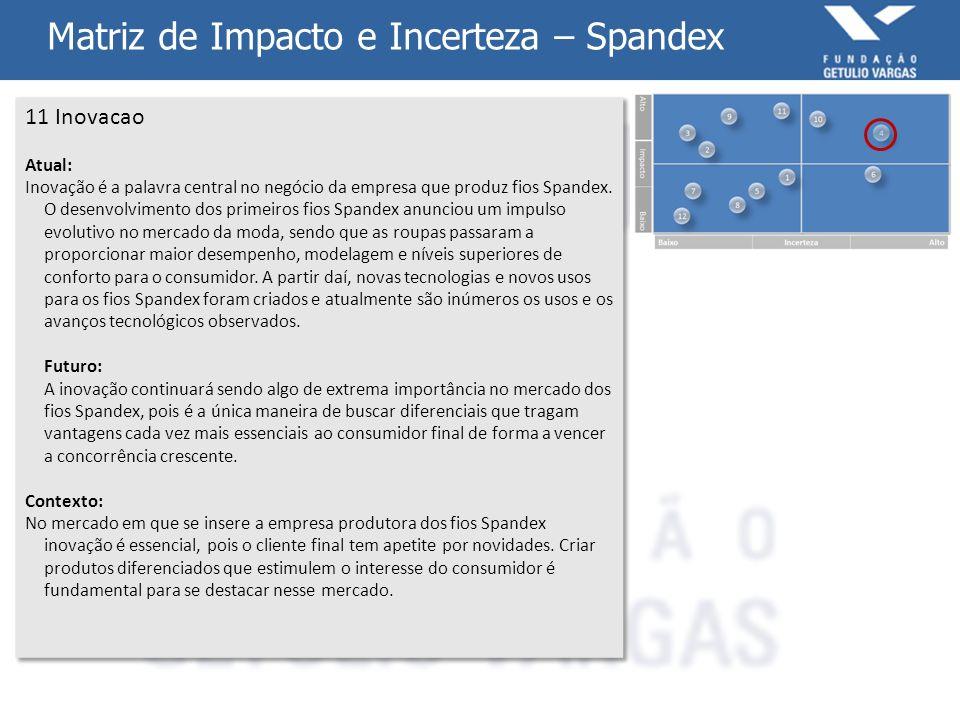 Matriz de Impacto e Incerteza – Spandex 11 Inovacao Atual: Inovação é a palavra central no negócio da empresa que produz fios Spandex. O desenvolvimen