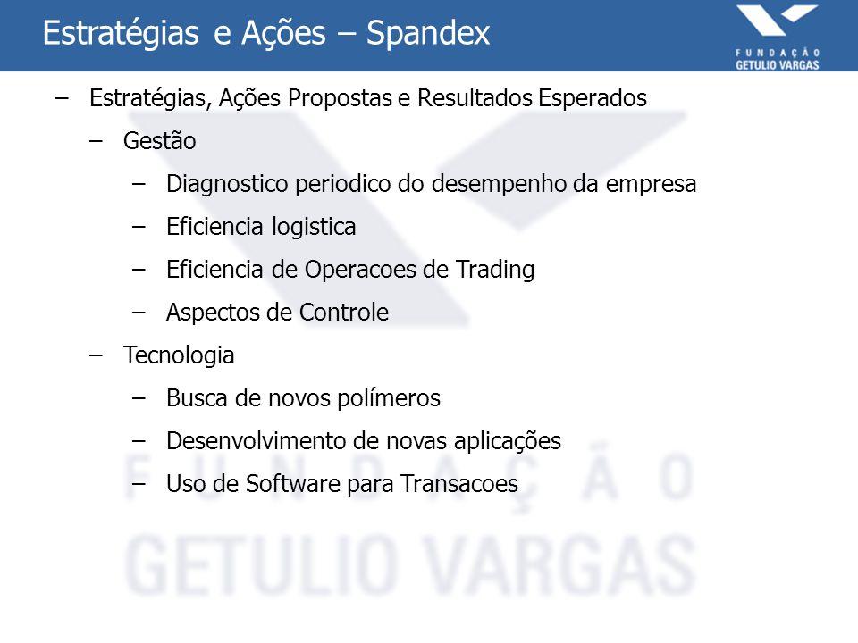 Estratégias e Ações – Spandex –Estratégias, Ações Propostas e Resultados Esperados –Gestão –Diagnostico periodico do desempenho da empresa –Eficiencia