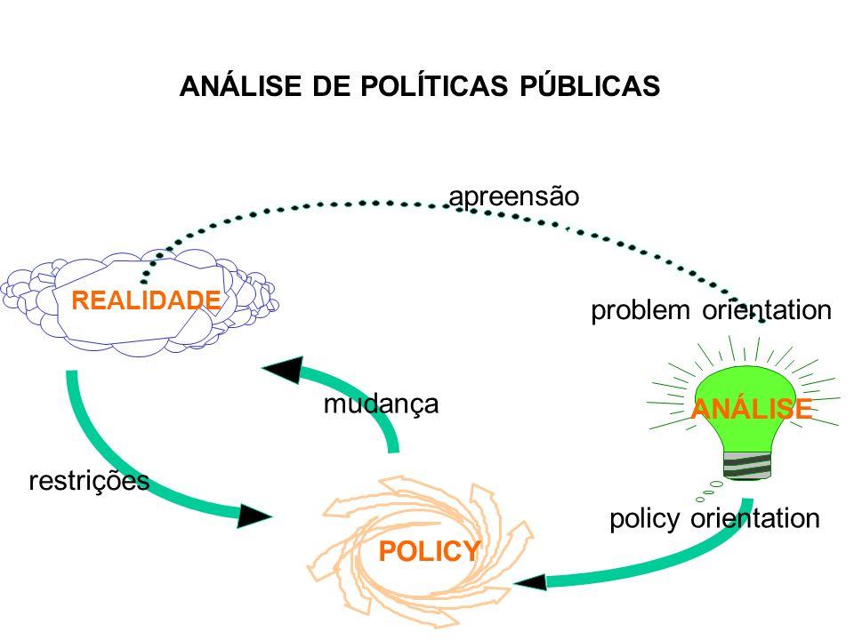 Para fazer uma análise, o profissional (agora convertido em analista) deverá conhecer com alguma profundidade a área em que trabalha e o ambiente em q