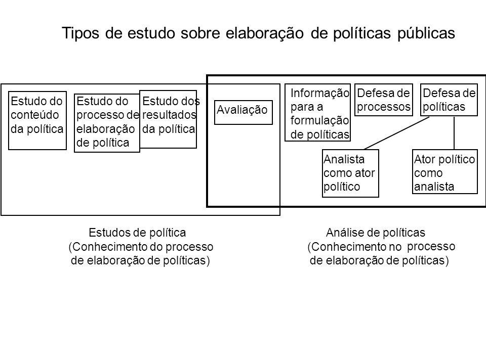 REALIDADE ANÁLISE POLICY apreensão policy orientation restrições mudança ANÁLISE DE POLÍTICAS PÚBLICAS problem orientation