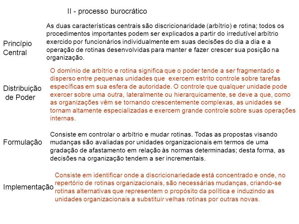 Organizações são estruturadas sobre o princípio do controle hierárquico. A responsabilidade pela formulação de políticas e controle completo sobre os