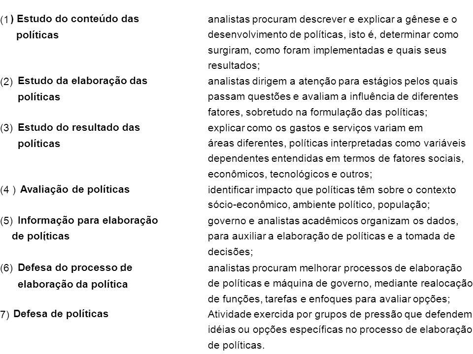 Tipos de estudo sobre elaboração de políticas públicas Estudo do conteúdo da política Estudo do processo de elaboração de política Estudo dos resultad