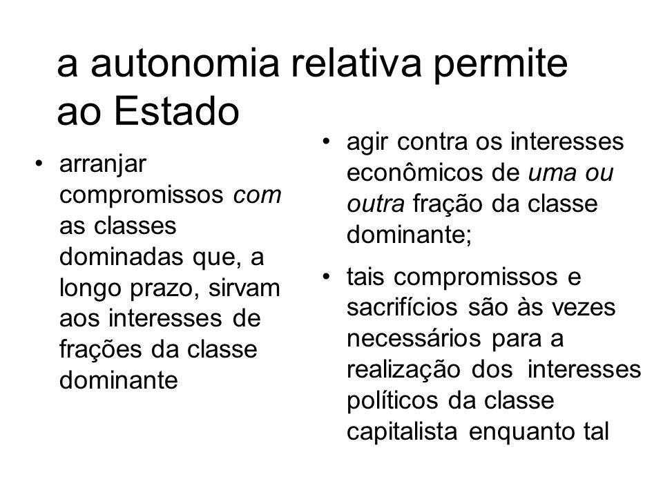 autonomia relativa: disjunção entre os poderes econômico e político a burguesia, ou o capital, é dividida em interesses diferentes, ou frações o Estad