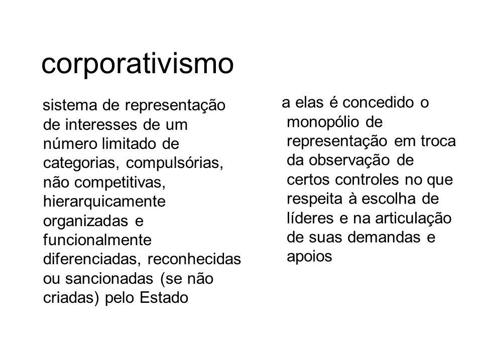 a autonomia relativa permite ao Estado arranjar compromissos com as classes dominadas que, a longo prazo, sirvam aos interesses de frações da classe d