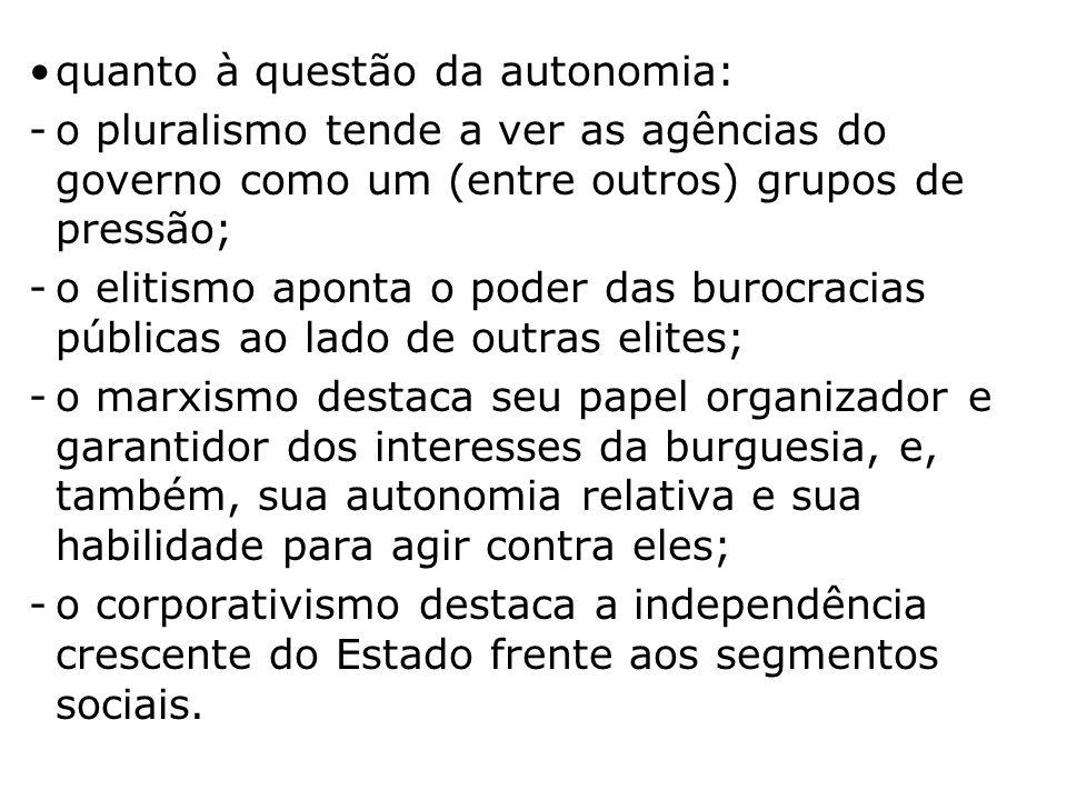 três situações de autonomia do Estado: -o Estado age segundo suas próprias preferências, que divergem das preferências da sociedade; -as preferências