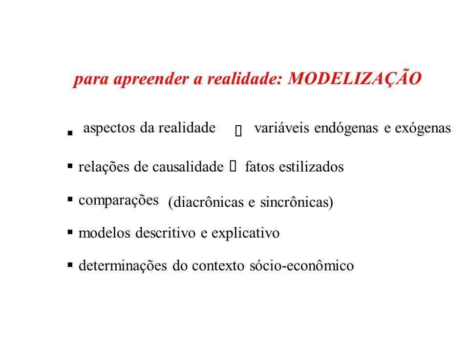 FORMULAÇÃO marco de referência situação-problema diagnóstico modelização escolha dos