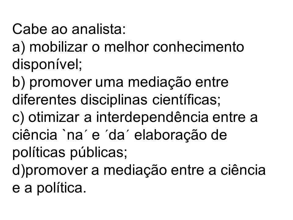 FORMULAÇÃO marco de referência situação-problema diagnóstico modelização escolha dos nós críticos