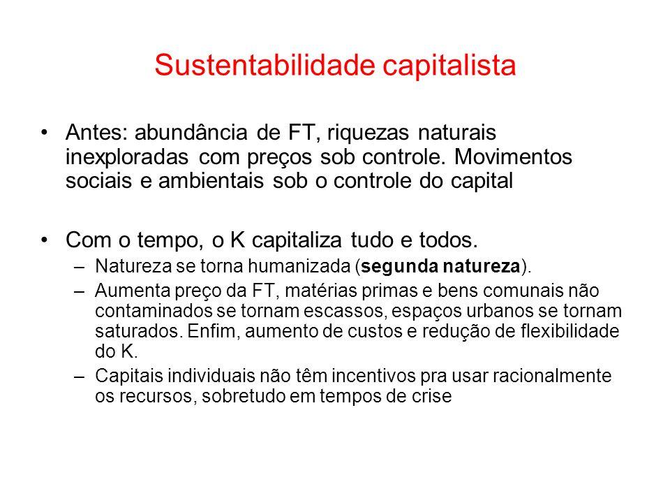 Sustentabilidade capitalista Antes: abundância de FT, riquezas naturais inexploradas com preços sob controle. Movimentos sociais e ambientais sob o co