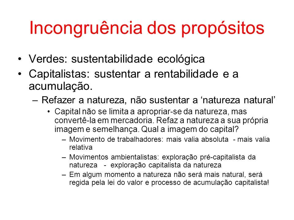 Incongruência dos propósitos Verdes: sustentabilidade ecológica Capitalistas: sustentar a rentabilidade e a acumulação. –Refazer a natureza, não suste