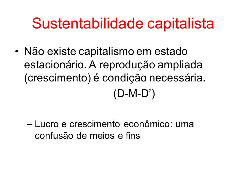 Sustentabilidade capitalista Não existe capitalismo em estado estacionário. A reprodução ampliada (crescimento) é condição necessária. (D-M-D) –Lucro