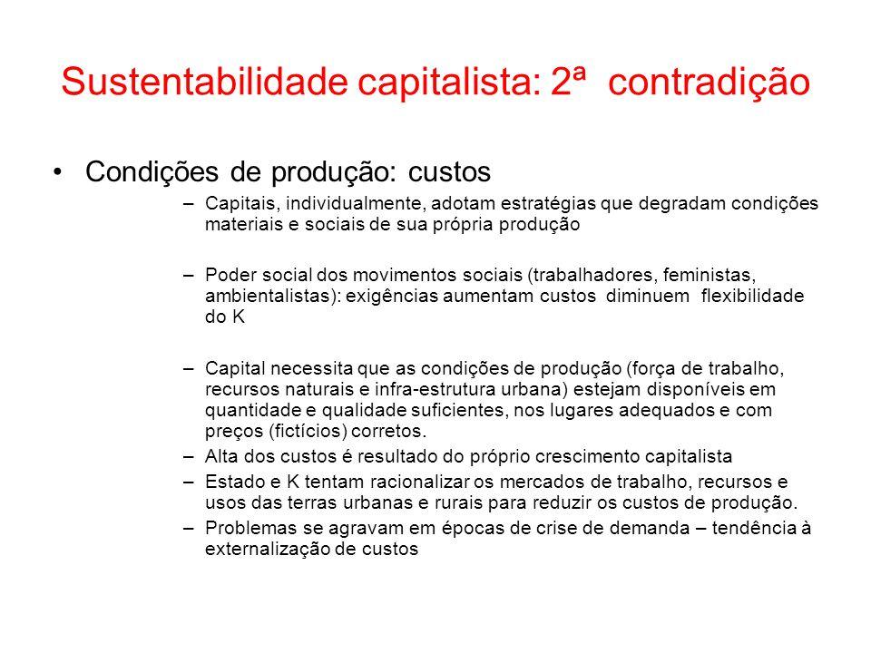 Sustentabilidade capitalista: 2ª contradição Condições de produção: custos –Capitais, individualmente, adotam estratégias que degradam condições mater