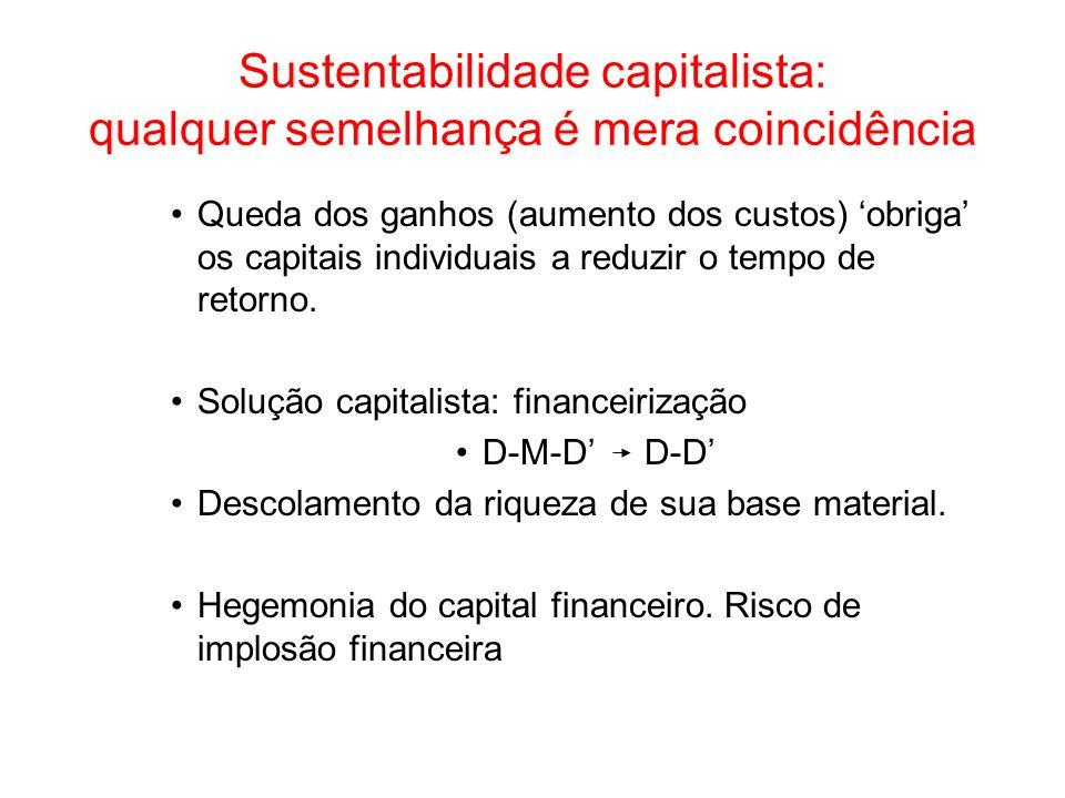 Sustentabilidade capitalista: qualquer semelhança é mera coincidência Queda dos ganhos (aumento dos custos) obriga os capitais individuais a reduzir o
