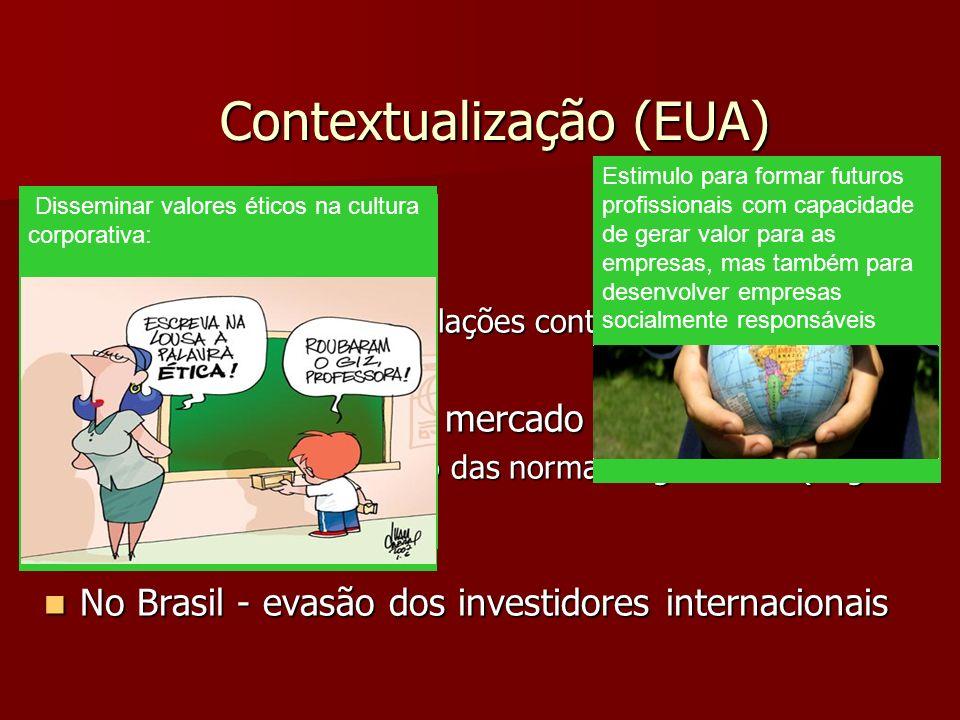 Contextualização (EUA) ENRON (Dez/2001) ENRON (Dez/2001) –Descoberta de Manipulações contábeis Crise de confiança no mercado mundial Crise de confianç