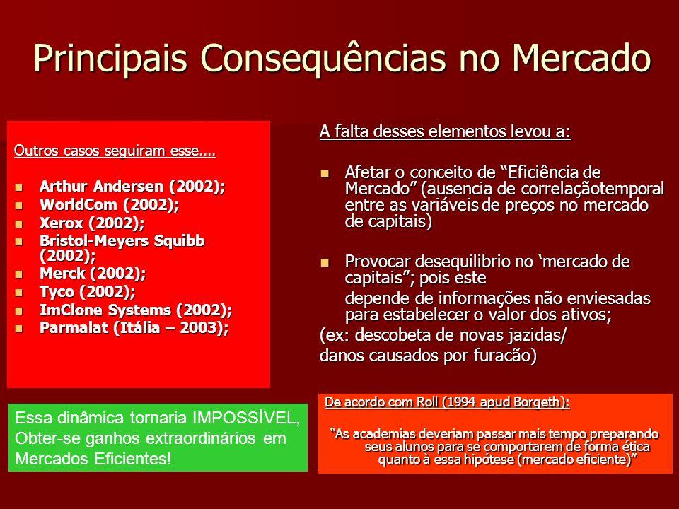 Principais Consequências no Mercado Outros casos seguiram esse.... Arthur Andersen (2002); Arthur Andersen (2002); WorldCom (2002); WorldCom (2002); X