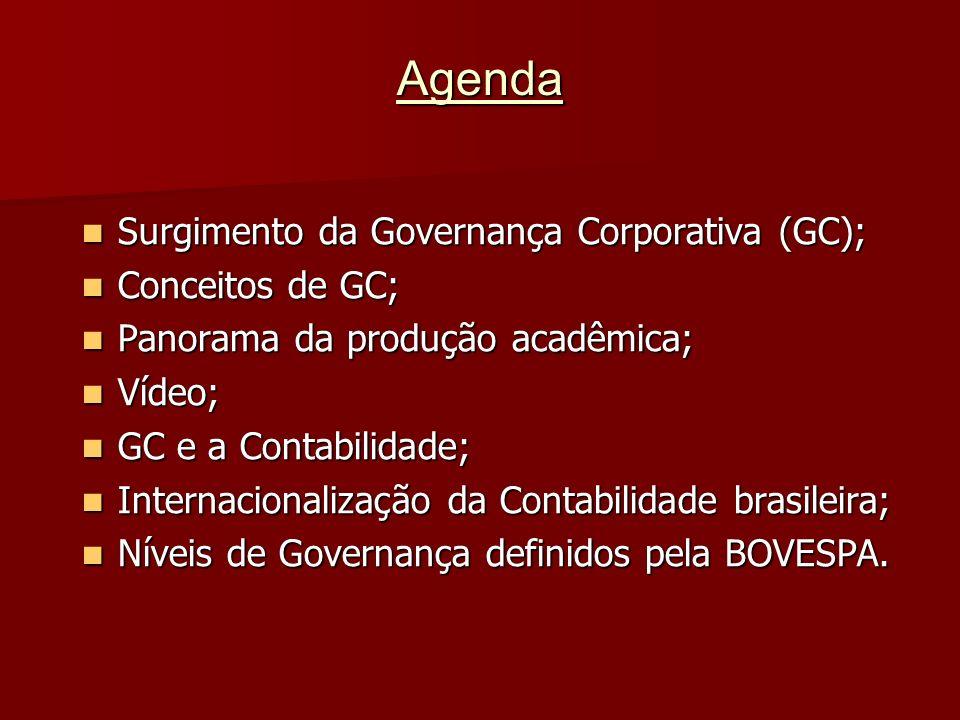 Agenda Surgimento da Governança Corporativa (GC); Surgimento da Governança Corporativa (GC); Conceitos de GC; Conceitos de GC; Panorama da produção ac