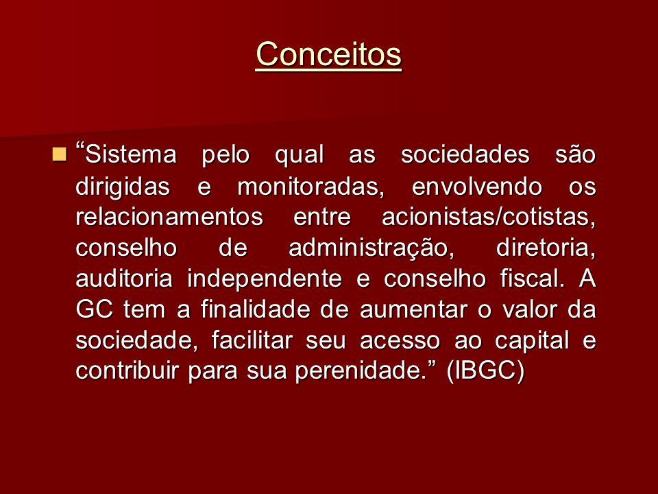 Conceitos Sistema pelo qual as sociedades são dirigidas e monitoradas, envolvendo os relacionamentos entre acionistas/cotistas, conselho de administra